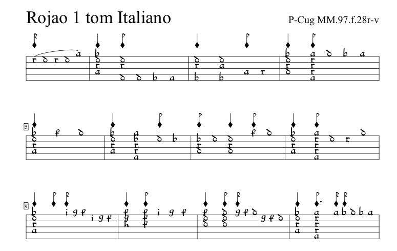 Scores | Rob MacKillop ~ Musician